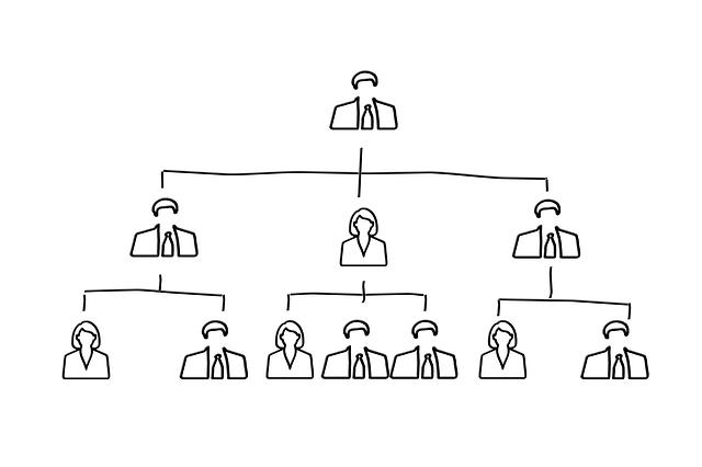 Sucesión en una empresa familiar